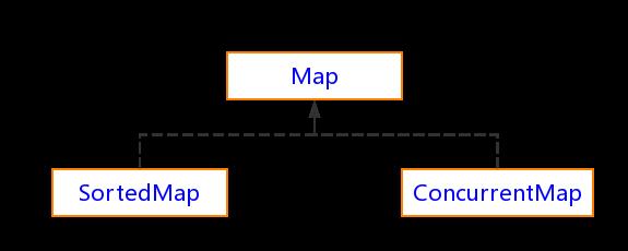 集合框架基本接口